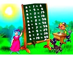 Як дитині швидко вивчити таблицю множення?